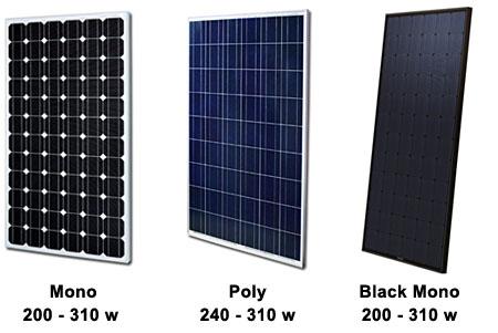 Antaris Solar modules