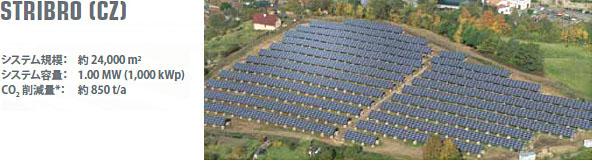 Antaris Solar PV installations